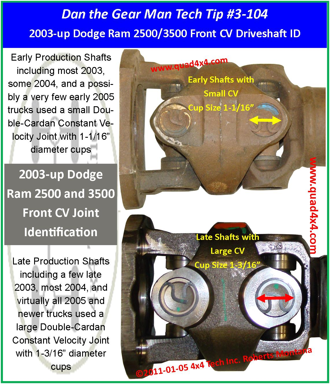 dodgefrontdriveshaft up torque king x see our tk3108 large text individual page for more details and tech notes also available is tm3303 an optional comprehensive dodge specific color