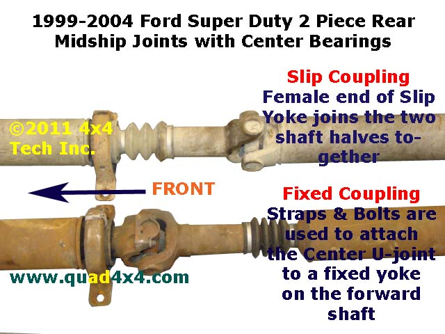 Fordrds Ctrbrg on Suspension Diagram Besides Jeep Grand Cherokee Rear