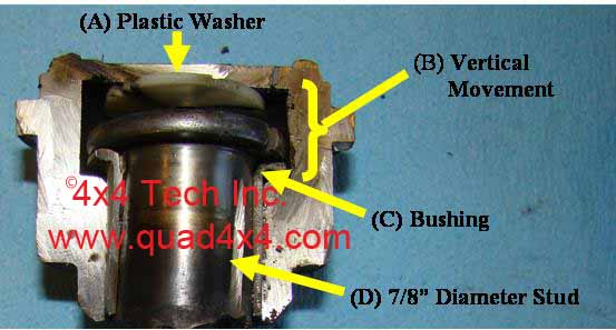 Short Ball Joint Life in 2003-2013 Dodge Ram AAM 925 Front ...