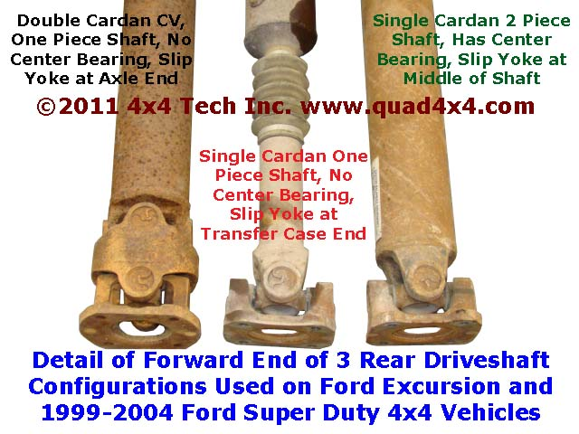 Piece Or  Piece Driveshaft These Terms Are A Bit Misleading As Obviously Driveshafts Have More That One Or Two Pieces But Of Course They Refer To The