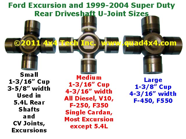 Series Rear Driveshaft Universal Joints And Mate To A Transfer Case Or Rear Axle Companion Flange With An Approximate  Male Pilot