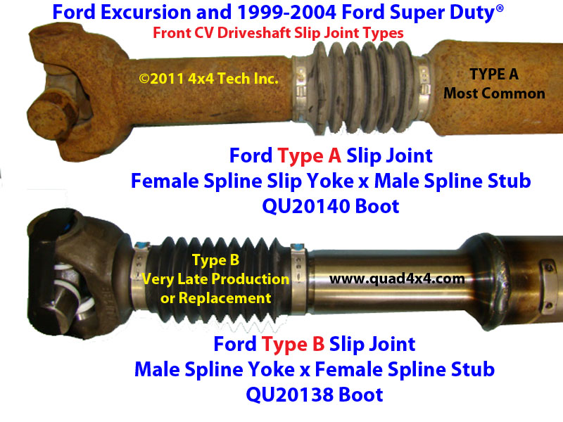 Qu Heavy Duty Front Driveshaft Slip Yoke For Type A Slip Joints On Ford Excursion